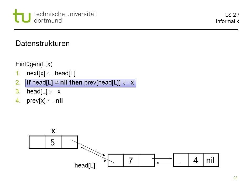 x 5 7 4 nil Datenstrukturen Einfügen(L,x) next[x]  head[L]